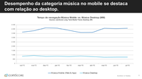 Internet Overview in Brazil: Mobile, Radio, and Podcasting