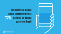 Mobile and Ecommerce Landscape in Brazil