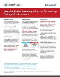 Activating Inventory to Unlock Revenue: A Hearst Case Study