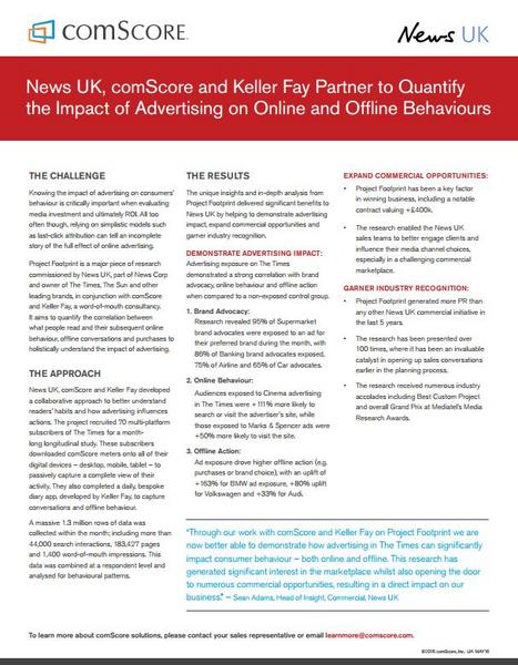 The Impact of Advertising on Audience Behaviour A News UK Case Study