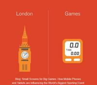 How Mobile Phones and Tablets are Influencing the World's Biggest Sporting Event
