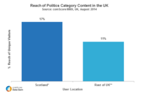 Scots Take to the Web in Lead Up to Independence Vote