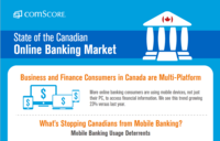 The Impact of Mobile on the Business Finance Category in Canada