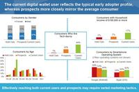 State of the Online Retail Economy Q4 2012