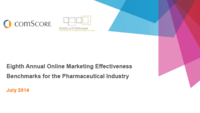 2014 Online Marketing Effectiveness Benchmarks for the Pharmaceutical Industry