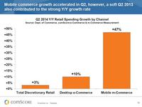 State of the US Online Retail Economy in Q2 2014