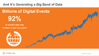 What is Big Data and why is it important?