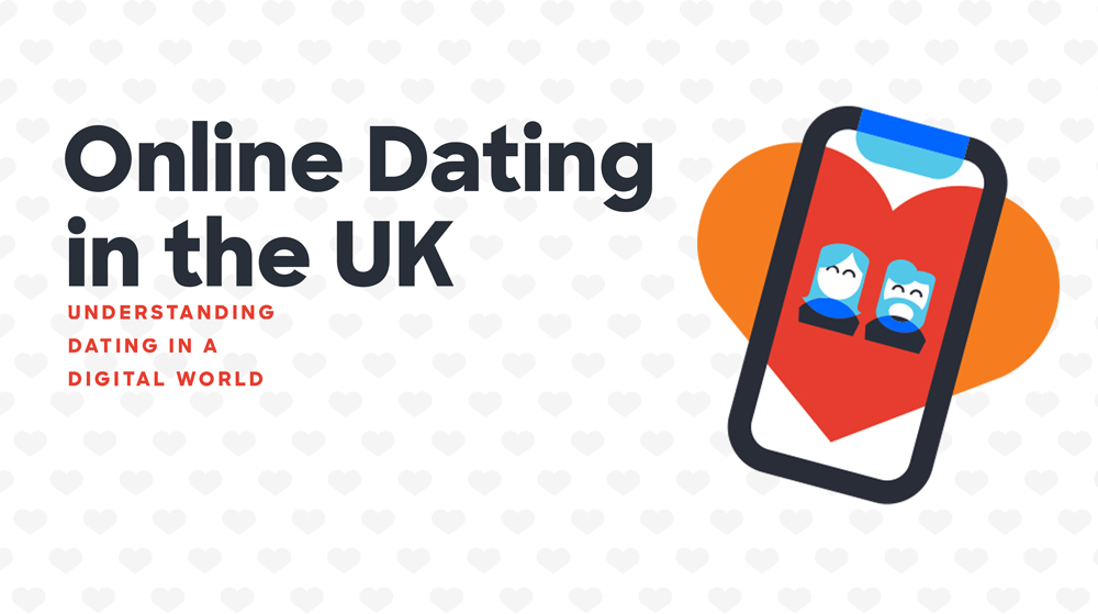 UK dating senza registrazione