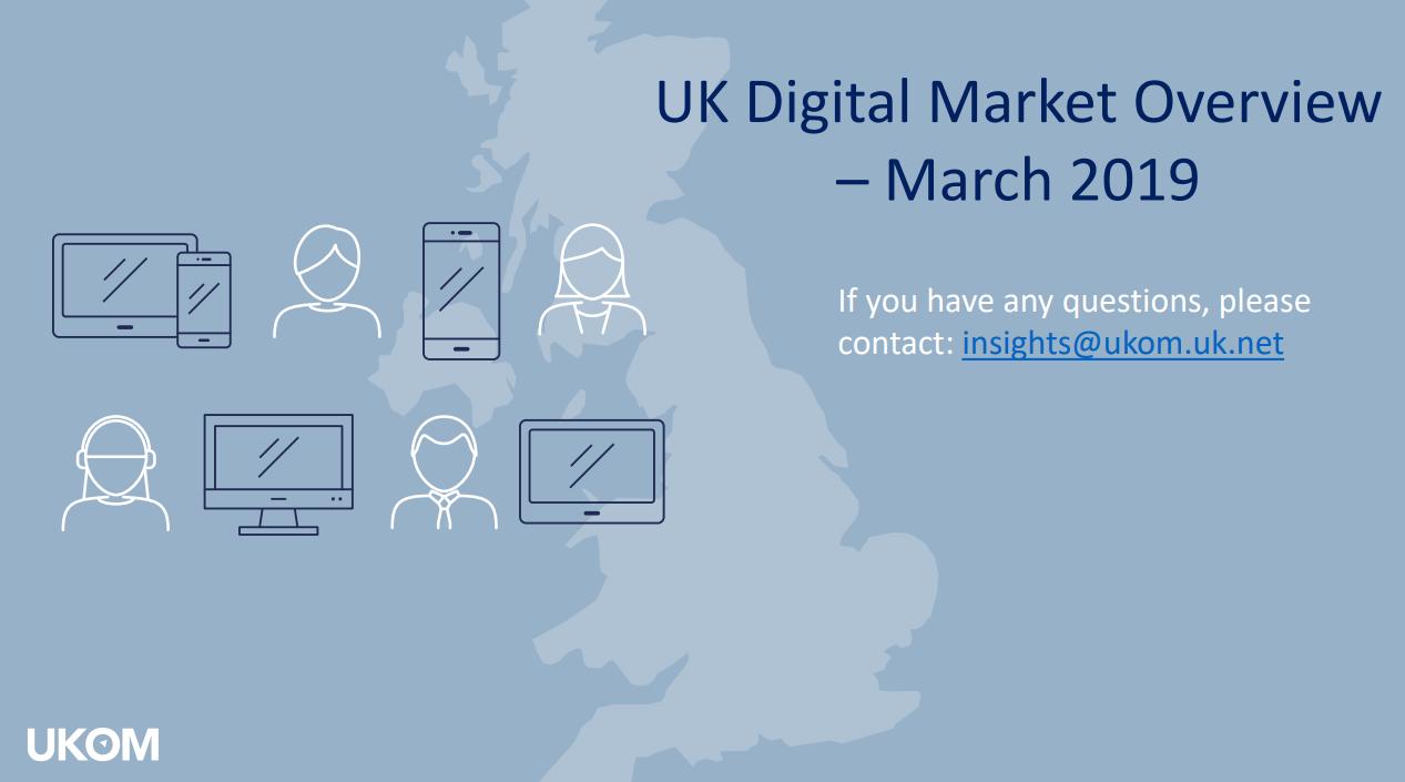 Uk Digital Market Overview Q1 2019 Comscore Inc