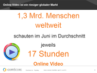 Online Video Trends in Germany