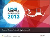 Spain Future in Focus
