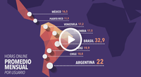 Highlights from Argentina Digital Future in Focus