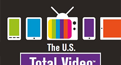 The US Total Video Report