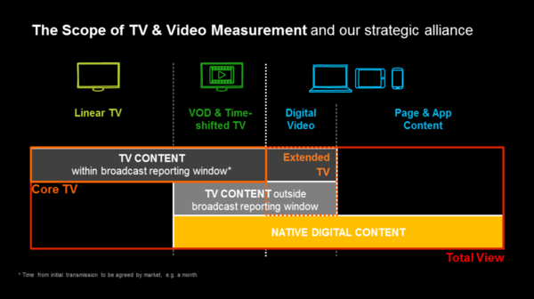 The next frontier in Cross Media