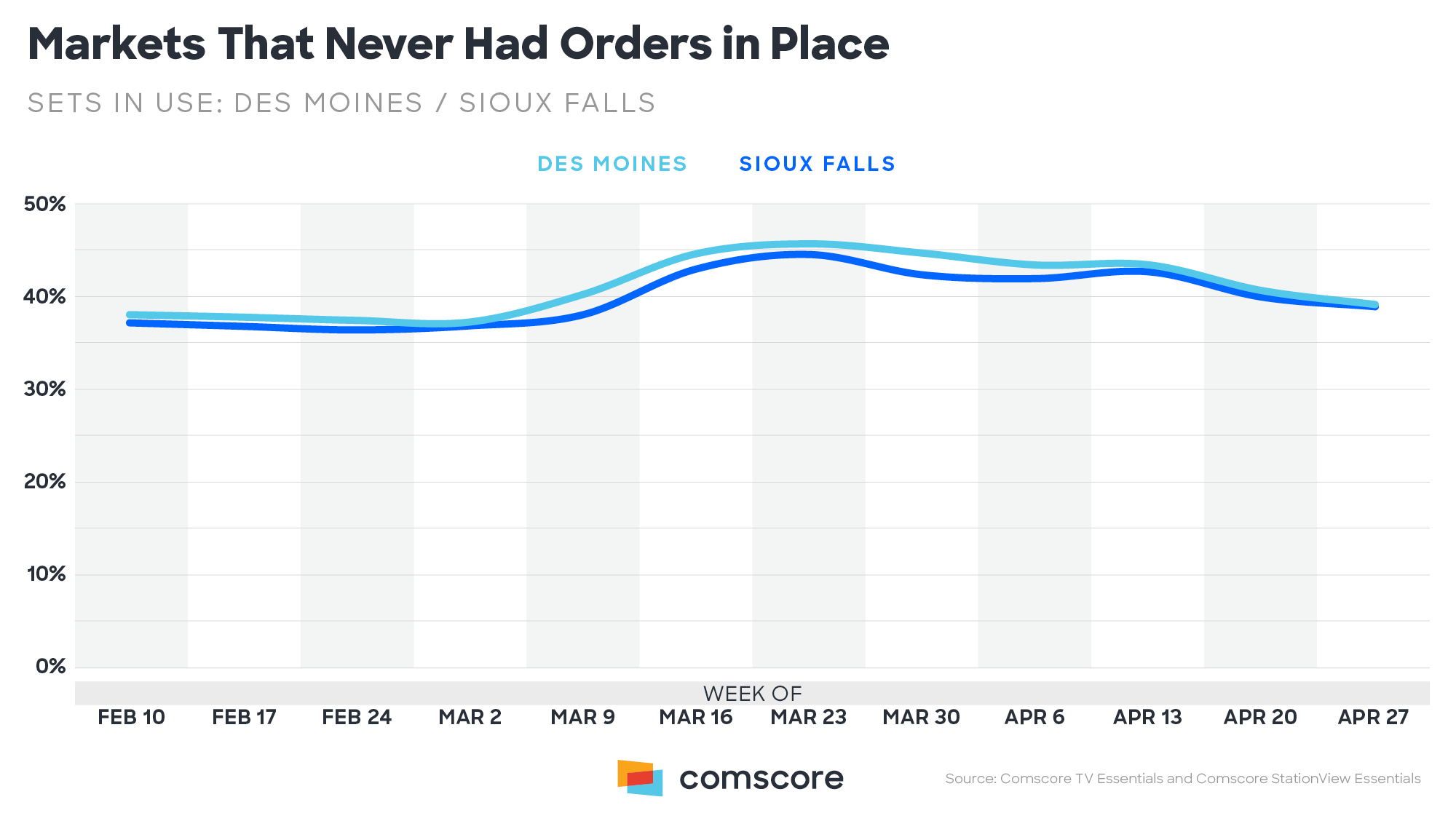 Markets-That-Never-Had-Orders-in-Place