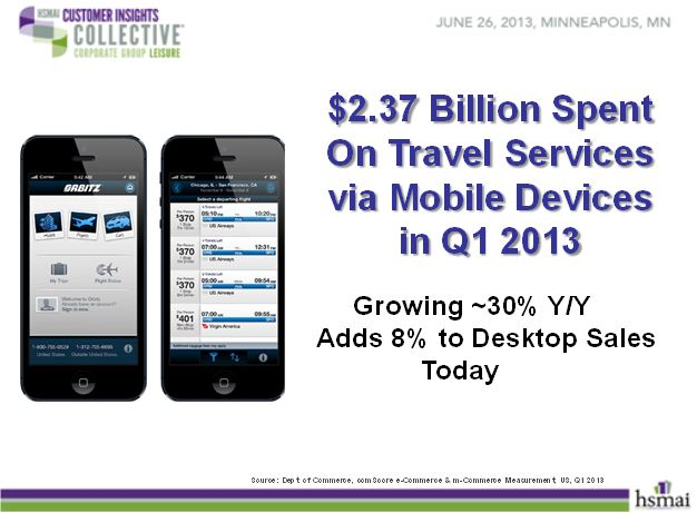 $2.37 billion spent on travel services via mobile devices in Q1 2013